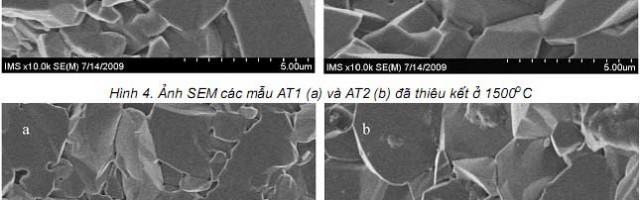 Ảnh hưởng của hàm lượng ôxit titan tới tính chất của gốm ôxit nhôm