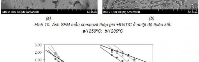 Động học quá trình thiêu kết bột compozit nền thép gió cốt hạt nano cácbit titan
