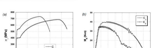 Nâng cao cơ tính của thép thanh cán nóng với các phương pháp xử lý nhiệt khác nhau