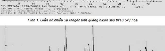 Nghiên cứu khả năng hòa tách niken và đồng từ tinh quặng niken ôxit đã được hoàn nguyên sơ bộ trong dung môi amôni