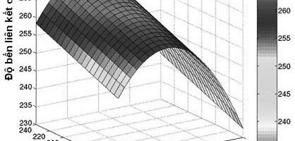 Tối ưu các thông số công nghệ cán Bimetal: thép 11KΠ – LCu 10 làm tiếp điểm điện