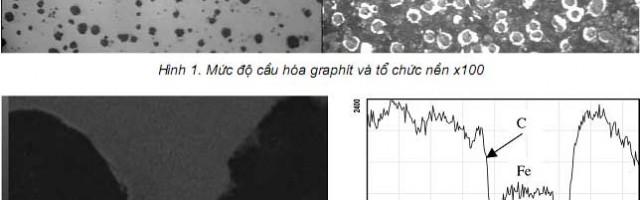 Sự austenit hóa gang cầu ở nhiệt độ cao