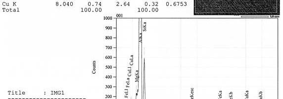 Nghiên cứu công nghệ chế tạo hợp kim nhôm – silic A356 và A13S để đúc áp lực