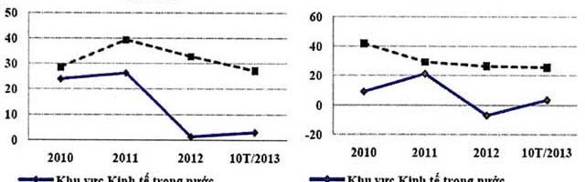 Tình hình ngành thép Việt Nam 9 tháng đầu năm, dự báo cả năm 2013 và công tác Hiệp hội Thép năm 2013