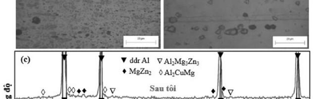 Ảnh hưởng của hóa già phân cấp đến tổ chức và tính chất của hợp kim Al-Zn-Mg-Cu