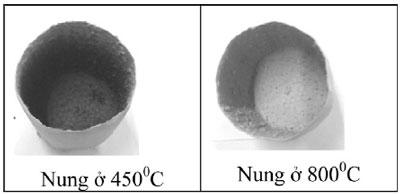 Hình 2. Ảnh vỏ sơn gốm ở các nhiệt độ nung khác nhau