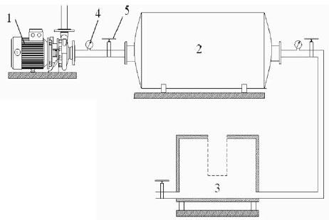 Hình 3. Bản vẽ cụm thiết bị đo độ thông khí của sơn(1: máy hút chân không, 2: bình ổn áp chân không, 3: thùng hút chân không cho mẫu, 4: áp kế, 5: van một chiều)