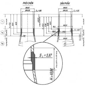 Hình 3. Vùng tạo hình chồn nguội