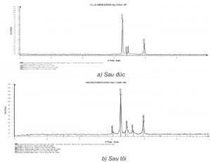 Hình 3.4 (a,b). Giản đồ nhiễu xạ rơnghen hợp kim ở các trạng thái khác nhau