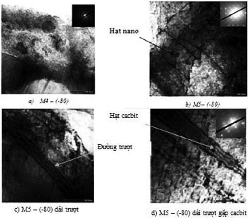Hình 3. ảnh TEM và vi nhiễu xạ của các mẫu sau xử lý